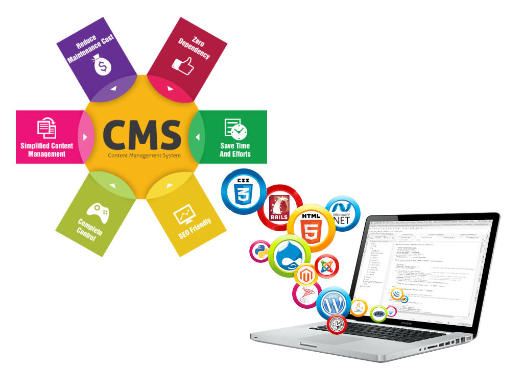 5 Things to know about HubSpot CMS for Designing a Great Website